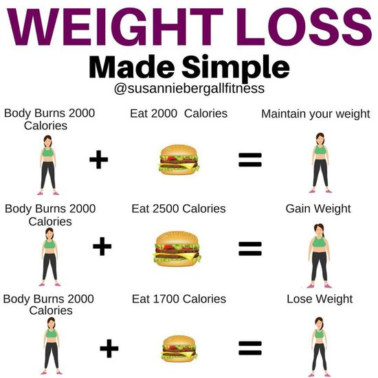 WL made simple